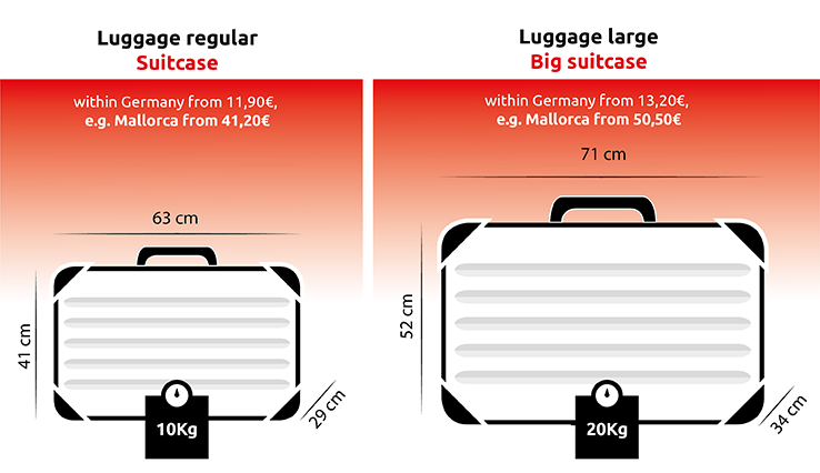 luggage shipping rates comparison